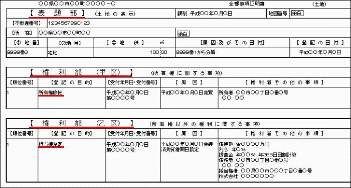 登記事項証明書(とうきじこうしょうめいしょ)とは【住宅取得 ...